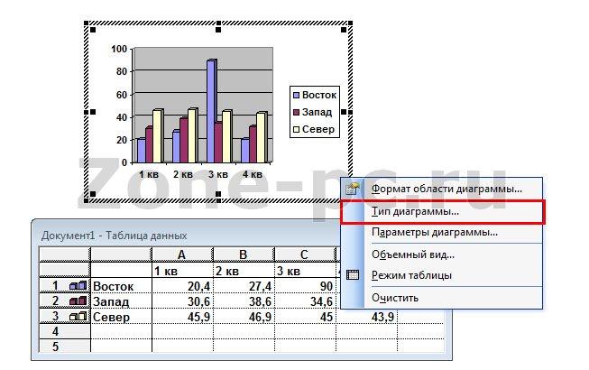 Как вставить диаграмму в ворд 2003